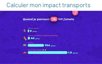 Mon impact transport